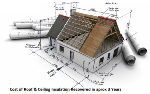 Roof and Ceiling Insulation Benefits
